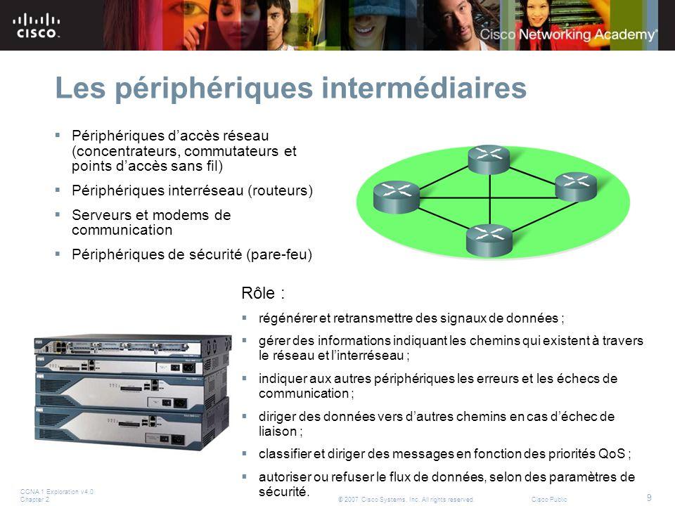 CCNA 1 Exploration v4.0 Chapter 2 9 © 2007 Cisco Systems, Inc. All rights reserved.Cisco Public Les périphériques intermédiaires  Périphériques d'acc