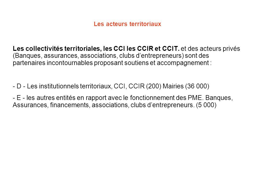 Les acteurs territoriaux Les collectivités territoriales, les CCI les CCIR et CCIT. et des acteurs privés (Banques, assurances, associations, clubs d'