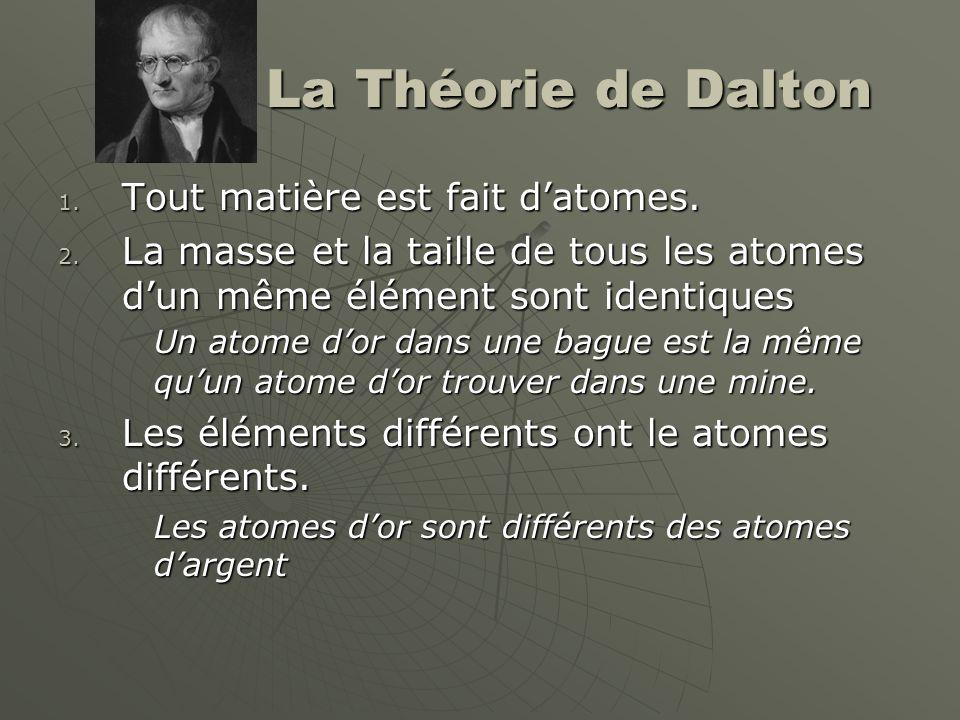 La Théorie de Dalton La Théorie de Dalton 1. Tout matière est fait d'atomes. 2. La masse et la taille de tous les atomes d'un même élément sont identi