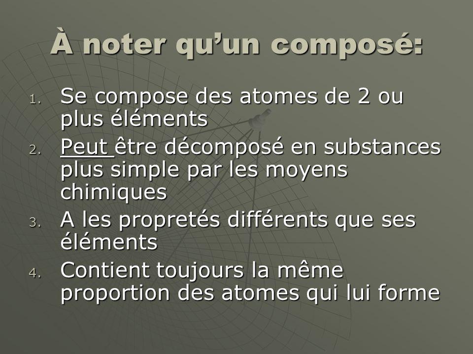 À noter qu'un composé: 1. Se compose des atomes de 2 ou plus éléments 2. Peut être décomposé en substances plus simple par les moyens chimiques 3. A l
