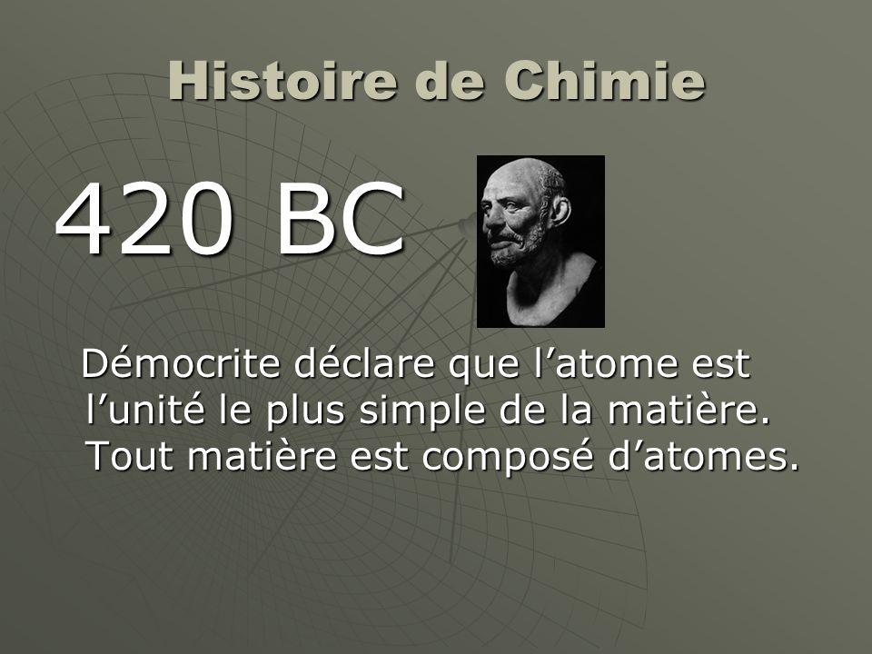 Histoire de Chimie 420 BC Démocrite déclare que l'atome est l'unité le plus simple de la matière. Tout matière est composé d'atomes. Démocrite déclare