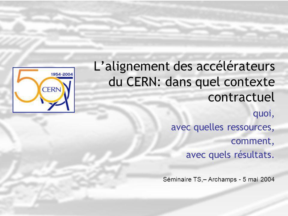 Séminaire TS,– Archamps - 5 mai 2004 L'alignement des accélérateurs du CERN: dans quel contexte contractuel quoi, avec quelles ressources, comment, avec quels résultats.