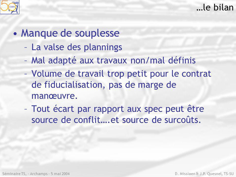 Séminaire TS, - Archamps – 5 mai 2004 D.Missiaen & J.P.