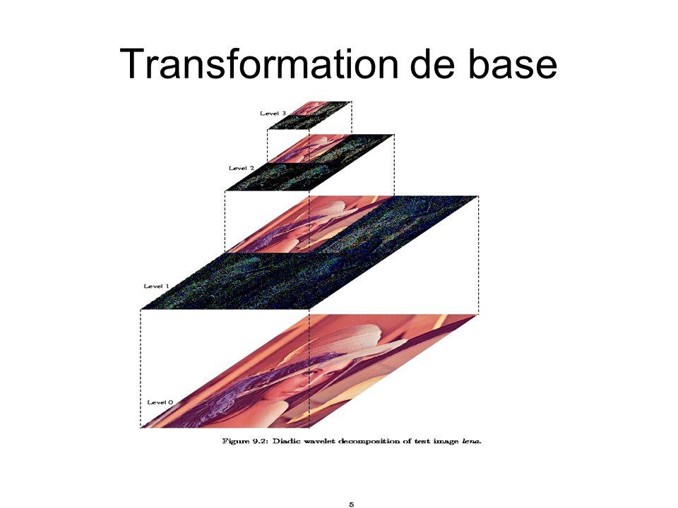 Transformation de base