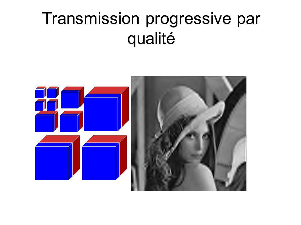 Transmission progressive par qualité