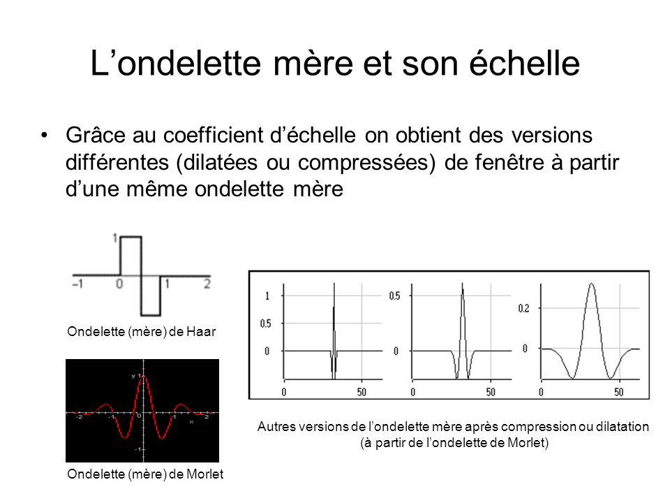 L'ondelette mère et son échelle Grâce au coefficient d'échelle on obtient des versions différentes (dilatées ou compressées) de fenêtre à partir d'une