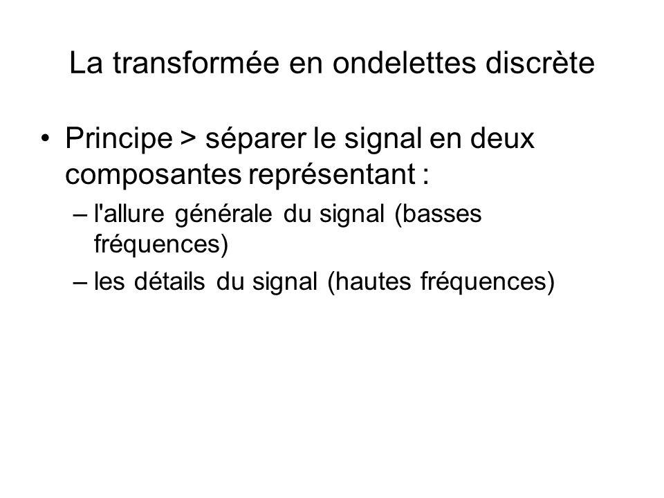 La transformée en ondelettes discrète Principe > séparer le signal en deux composantes représentant : –l'allure générale du signal (basses fréquences)