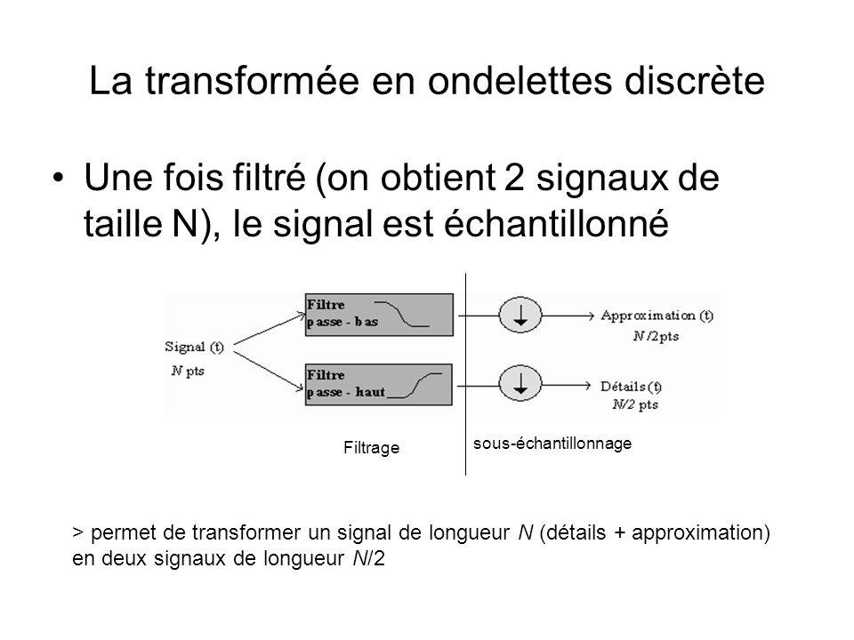 La transformée en ondelettes discrète Une fois filtré (on obtient 2 signaux de taille N), le signal est échantillonné sous-échantillonnage Filtrage >