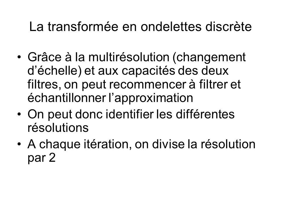 La transformée en ondelettes discrète Grâce à la multirésolution (changement d'échelle) et aux capacités des deux filtres, on peut recommencer à filtr