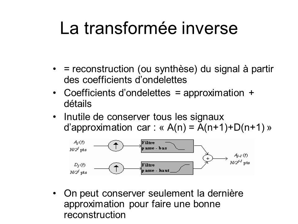 La transformée inverse = reconstruction (ou synthèse) du signal à partir des coefficients d'ondelettes Coefficients d'ondelettes = approximation + dét