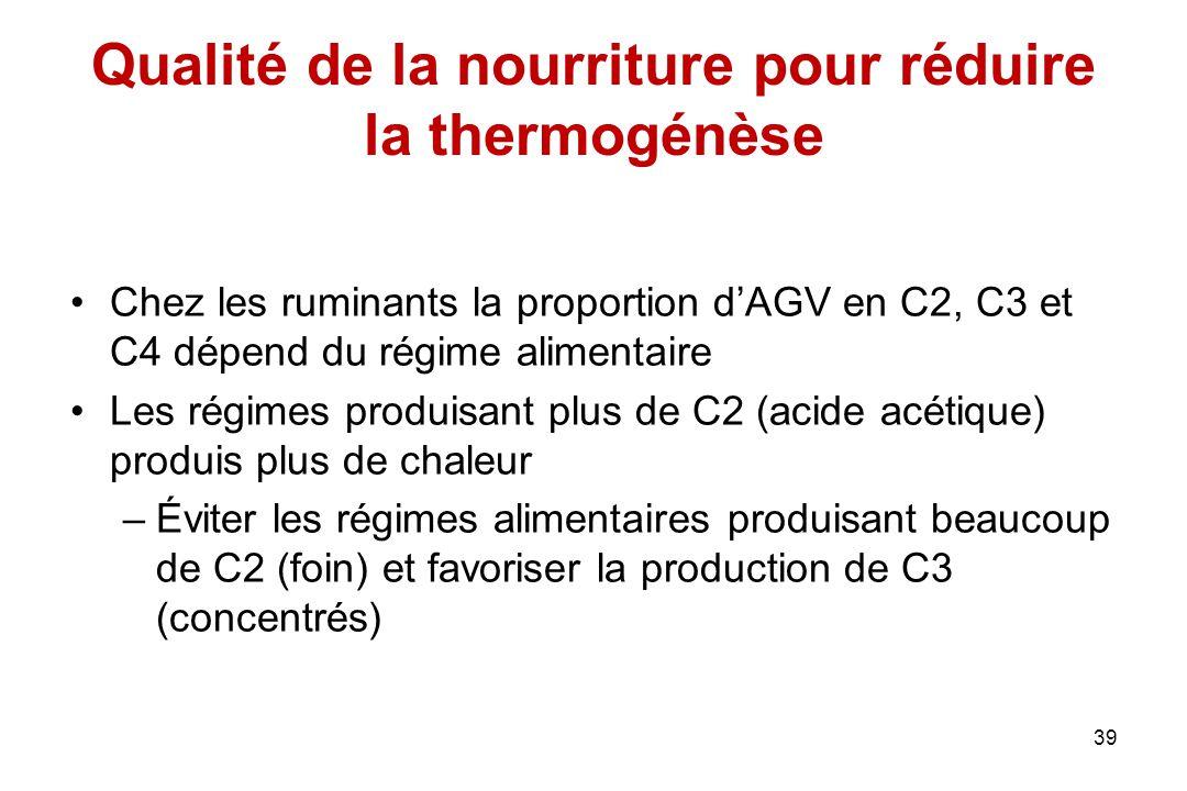 Qualité de la nourriture pour réduire la thermogénèse Chez les ruminants la proportion d'AGV en C2, C3 et C4 dépend du régime alimentaire Les régimes