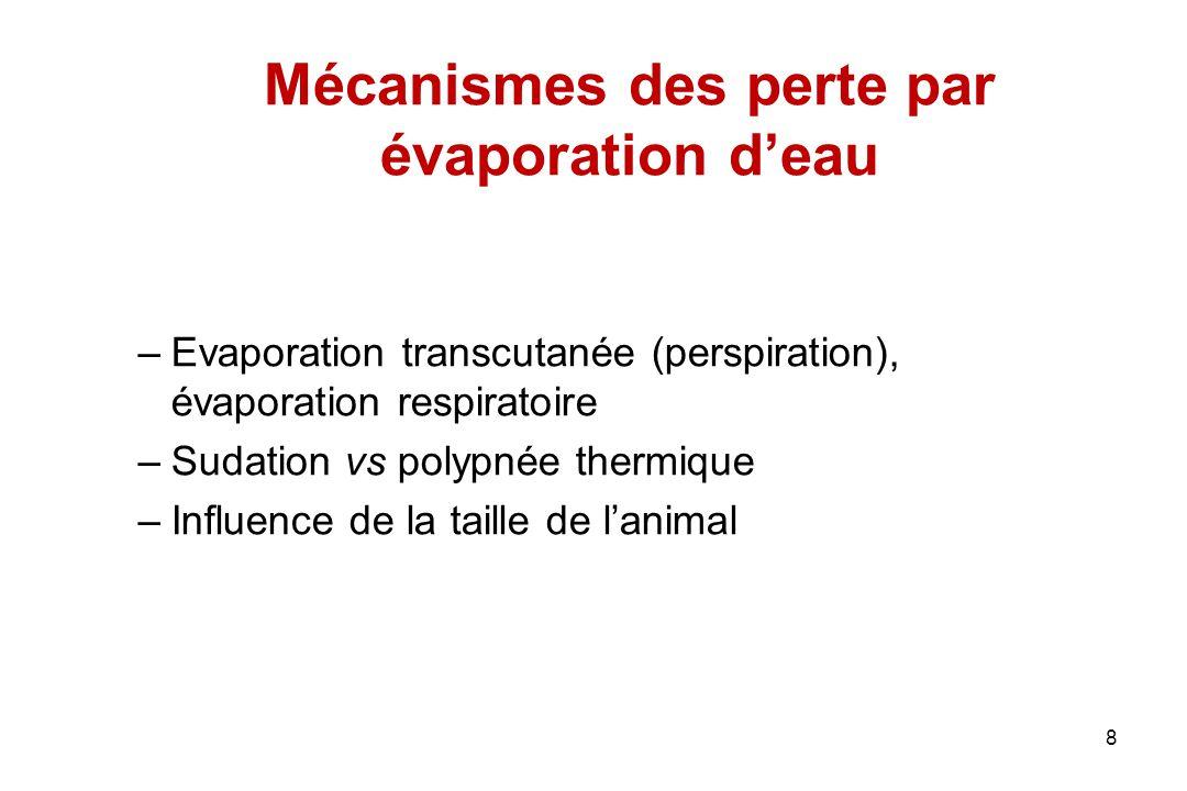 8 Mécanismes des perte par évaporation d'eau –Evaporation transcutanée (perspiration), évaporation respiratoire –Sudation vs polypnée thermique –Influ