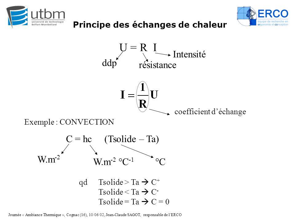 Journée « Ambiance Thermique », Cognac (16), 10/06/02, Jean-Claude SAGOT, responsable de l'ERCO Principe des échanges de chaleur U = R I ddp résistanc