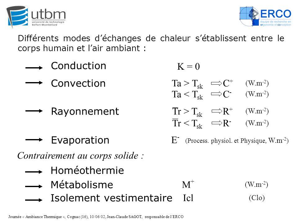 Journée « Ambiance Thermique », Cognac (16), 10/06/02, Jean-Claude SAGOT, responsable de l'ERCO Différents modes d'échanges de chaleur s'établissent e