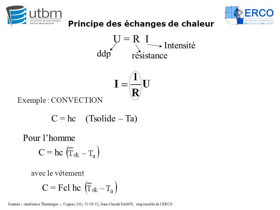 Journée « Ambiance Thermique », Cognac (16), 10/06/02, Jean-Claude SAGOT, responsable de l'ERCO Principe des échanges de chaleur Exemple : CONVECTION