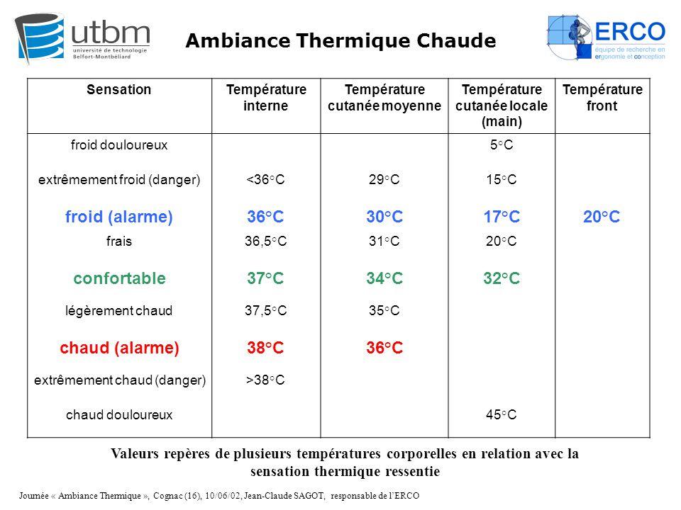 Journée « Ambiance Thermique », Cognac (16), 10/06/02, Jean-Claude SAGOT, responsable de l'ERCO SensationTempérature interne Température cutanée moyen