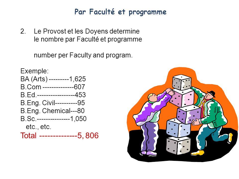 Par Faculté et programme 2.Le Provost et les Doyens determine le nombre par Faculté et programme number per Faculty and program.