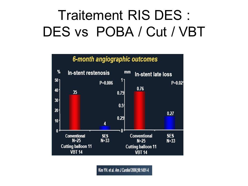 Traitement RIS DES : DES vs POBA / Cut / VBT