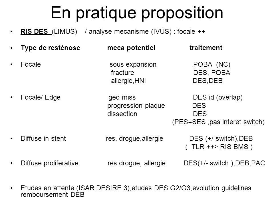 En pratique proposition RIS DES (LIMUS) / analyse mecanisme (IVUS) : focale ++ Type de resténose meca potentiel traitement Focale sous expansion POBA