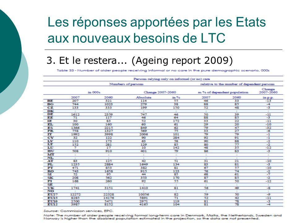 Les réponses apportées par les Etats aux nouveaux besoins de LTC 3.
