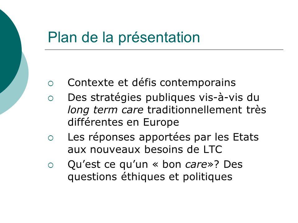 Plan de la présentation  Contexte et défis contemporains  Des stratégies publiques vis-à-vis du long term care traditionnellement très différentes en Europe  Les réponses apportées par les Etats aux nouveaux besoins de LTC  Qu'est ce qu'un « bon care».