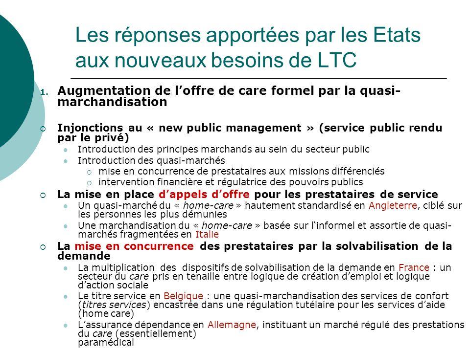 Les réponses apportées par les Etats aux nouveaux besoins de LTC 1.