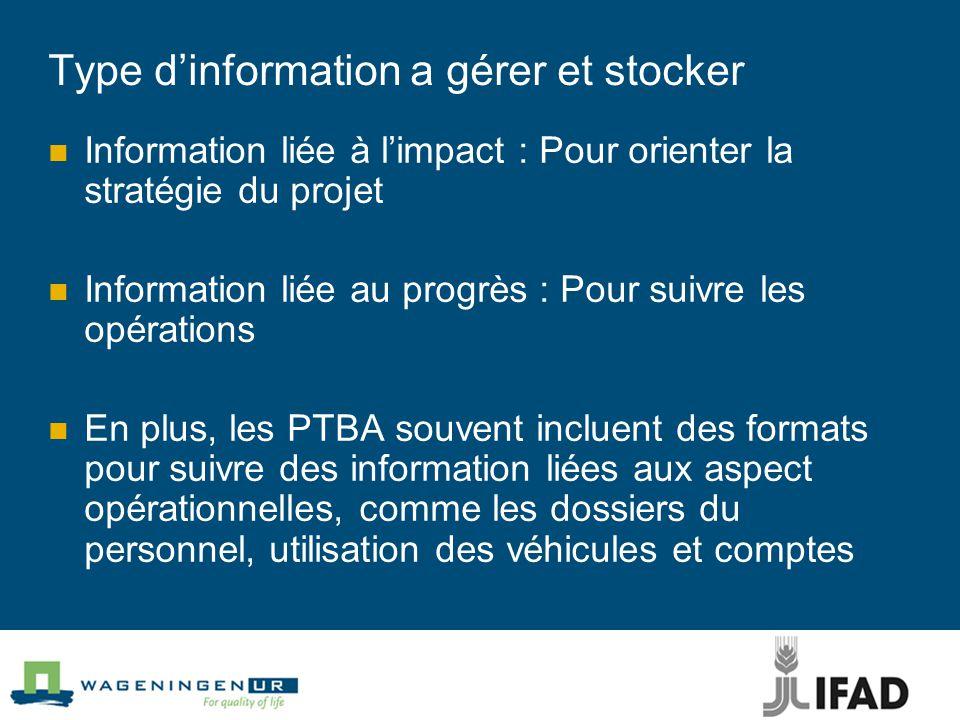 Type d'information a gérer et stocker Information liée à l'impact : Pour orienter la stratégie du projet Information liée au progrès : Pour suivre les opérations En plus, les PTBA souvent incluent des formats pour suivre des information liées aux aspect opérationnelles, comme les dossiers du personnel, utilisation des véhicules et comptes