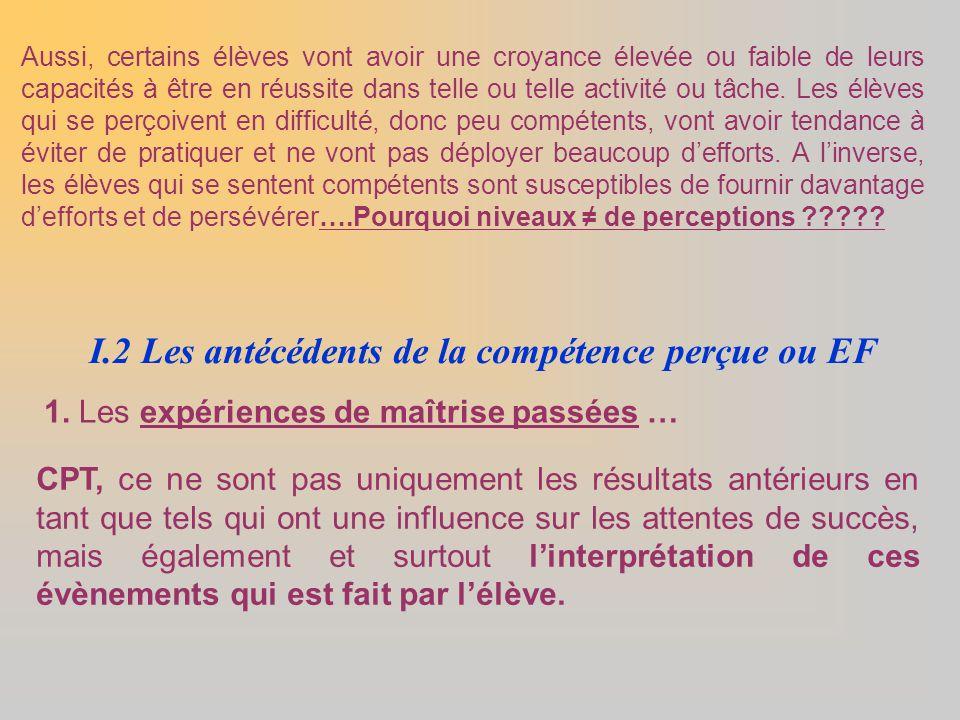 I.2 Les antécédents de la compétence perçue ou EF Aussi, certains élèves vont avoir une croyance élevée ou faible de leurs capacités à être en réussit