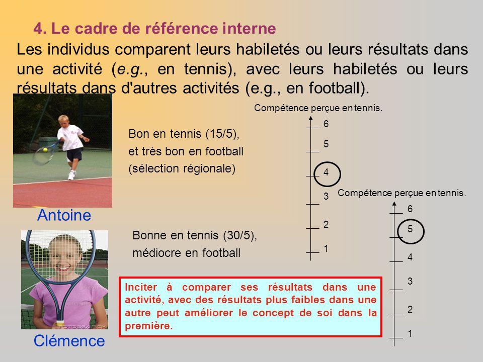 4. Le cadre de référence interne Les individus comparent leurs habiletés ou leurs résultats dans une activité (e.g., en tennis), avec leurs habiletés