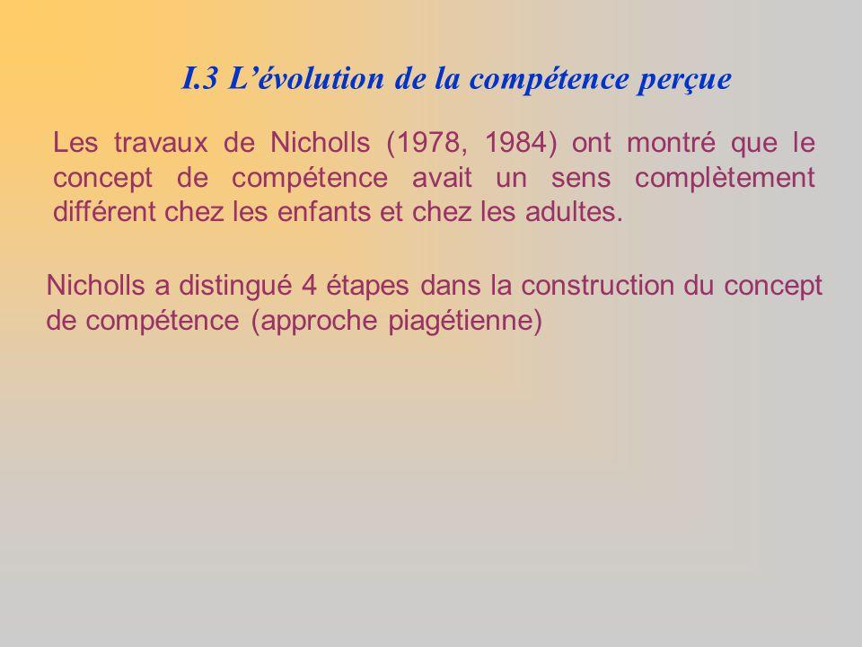 I.3 L'évolution de la compétence perçue Les travaux de Nicholls (1978, 1984) ont montré que le concept de compétence avait un sens complètement différ