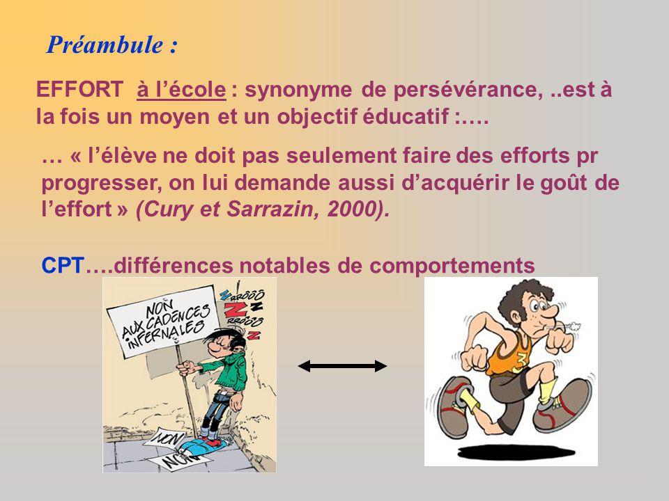 Préambule : EFFORT à l'école : synonyme de persévérance,..est à la fois un moyen et un objectif éducatif :…. … « l'élève ne doit pas seulement faire d