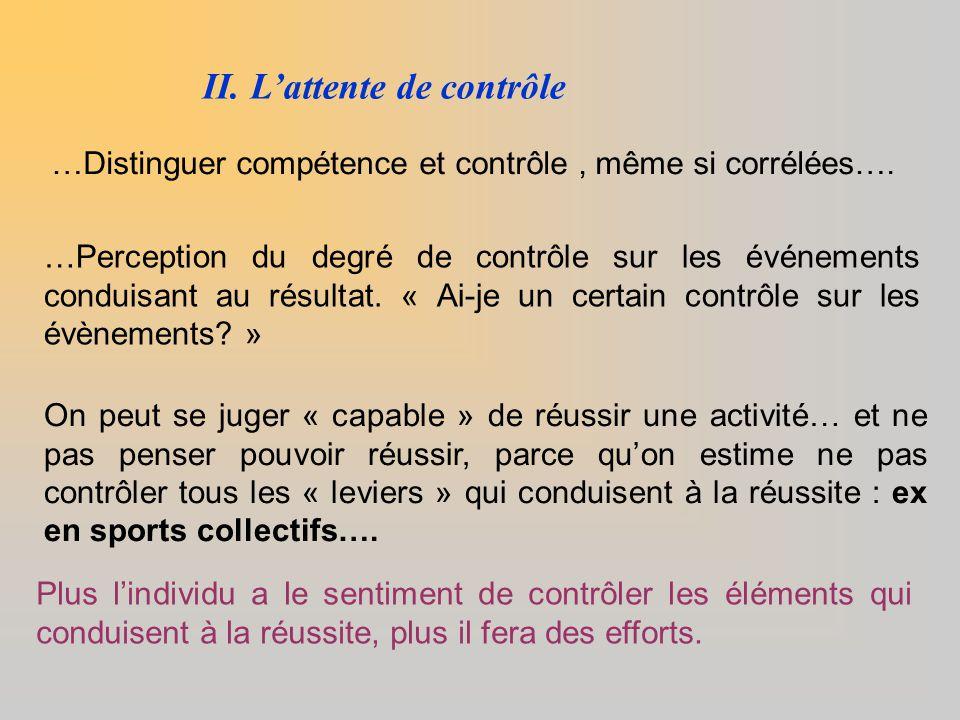 II. L'attente de contrôle …Perception du degré de contrôle sur les événements conduisant au résultat. « Ai-je un certain contrôle sur les évènements?
