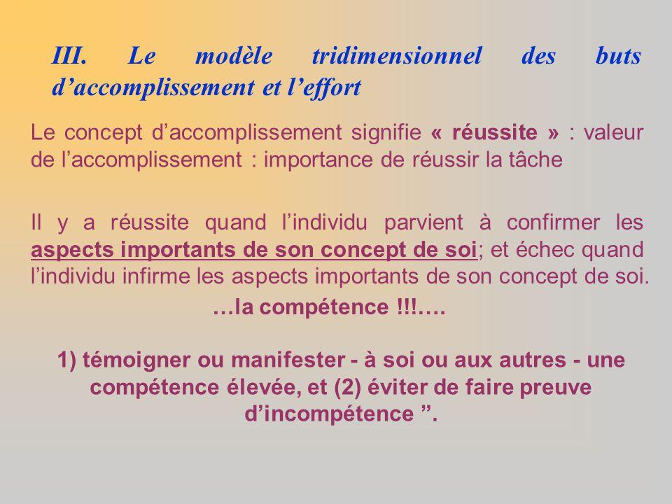 III. Le modèle tridimensionnel des buts d'accomplissement et l'effort Le concept d'accomplissement signifie « réussite » : valeur de l'accomplissement