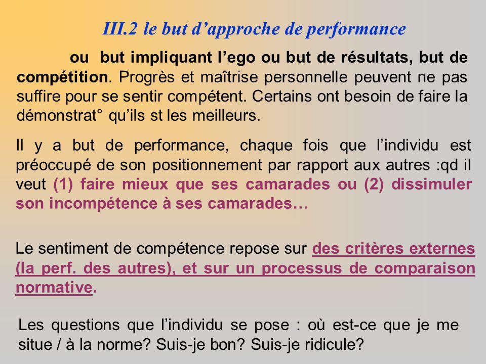 III.2 le but d'approche de performance ou but impliquant l'ego ou but de résultats, but de compétition. Progrès et maîtrise personnelle peuvent ne pas