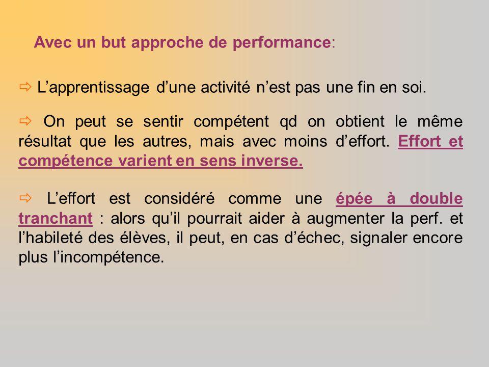 Avec un but approche de performance:  L'apprentissage d'une activité n'est pas une fin en soi.  On peut se sentir compétent qd on obtient le même ré