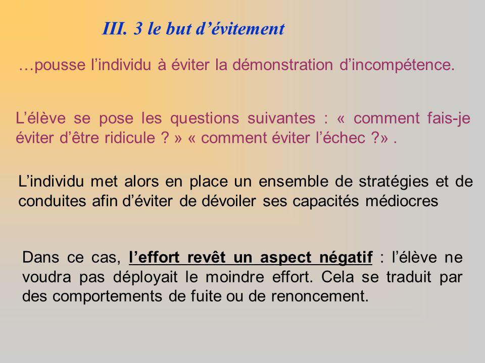 III. 3 le but d'évitement …pousse l'individu à éviter la démonstration d'incompétence. L'élève se pose les questions suivantes : « comment fais-je évi