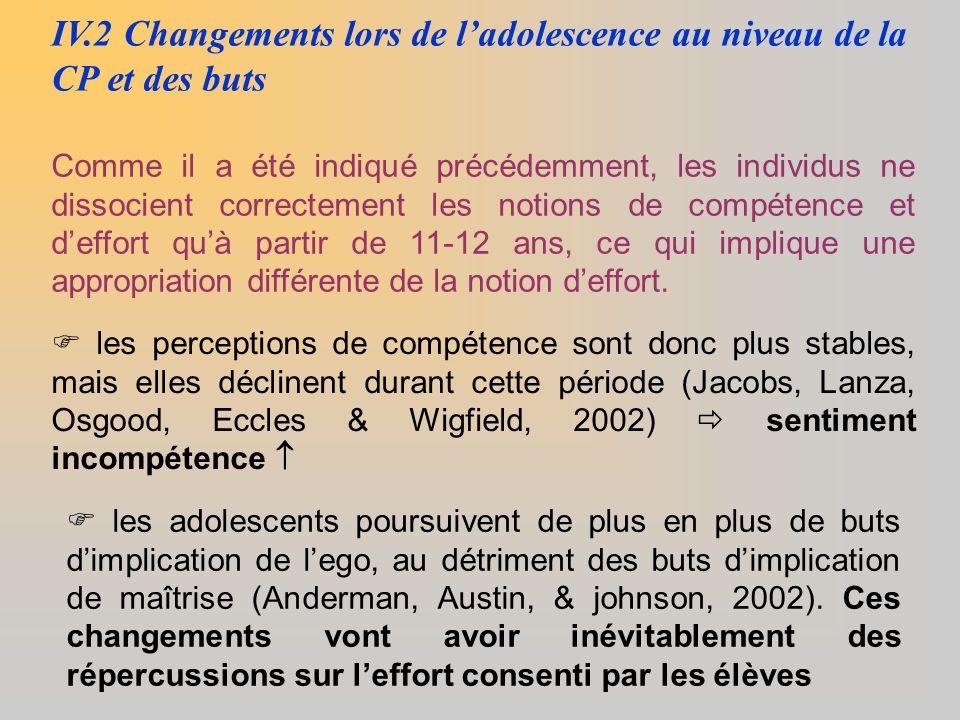 IV.2 Changements lors de l'adolescence au niveau de la CP et des buts Comme il a été indiqué précédemment, les individus ne dissocient correctement le
