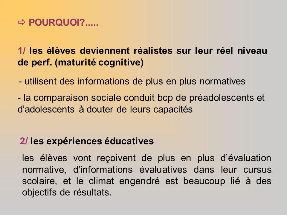  POURQUOI?..... 1/ les élèves deviennent réalistes sur leur réel niveau de perf. (maturité cognitive) - utilisent des informations de plus en plus no