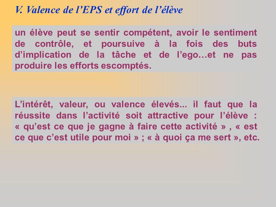 V. Valence de l'EPS et effort de l'élève un élève peut se sentir compétent, avoir le sentiment de contrôle, et poursuive à la fois des buts d'implicat
