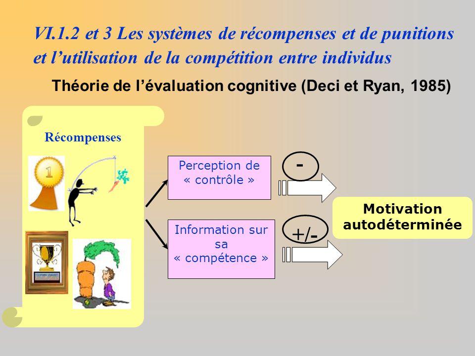Théorie de l'évaluation cognitive (Deci et Ryan, 1985) Perception de « contrôle » Motivation autodéterminée Récompenses Information sur sa « compétenc