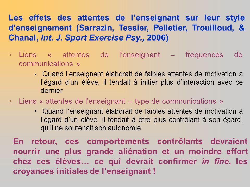 Les effets des attentes de l'enseignant sur leur style d'enseignement (Sarrazin, Tessier, Pelletier, Trouilloud, & Chanal, Int. J. Sport Exercise Psy.