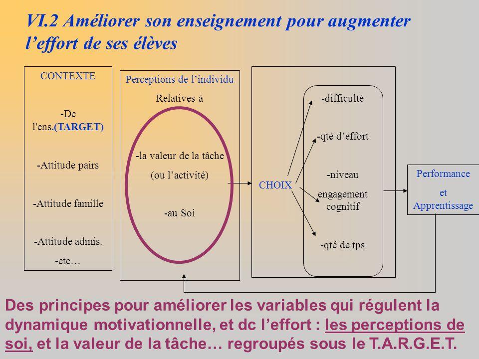 VI.2 Améliorer son enseignement pour augmenter l'effort de ses élèves Des principes pour améliorer les variables qui régulent la dynamique motivationn