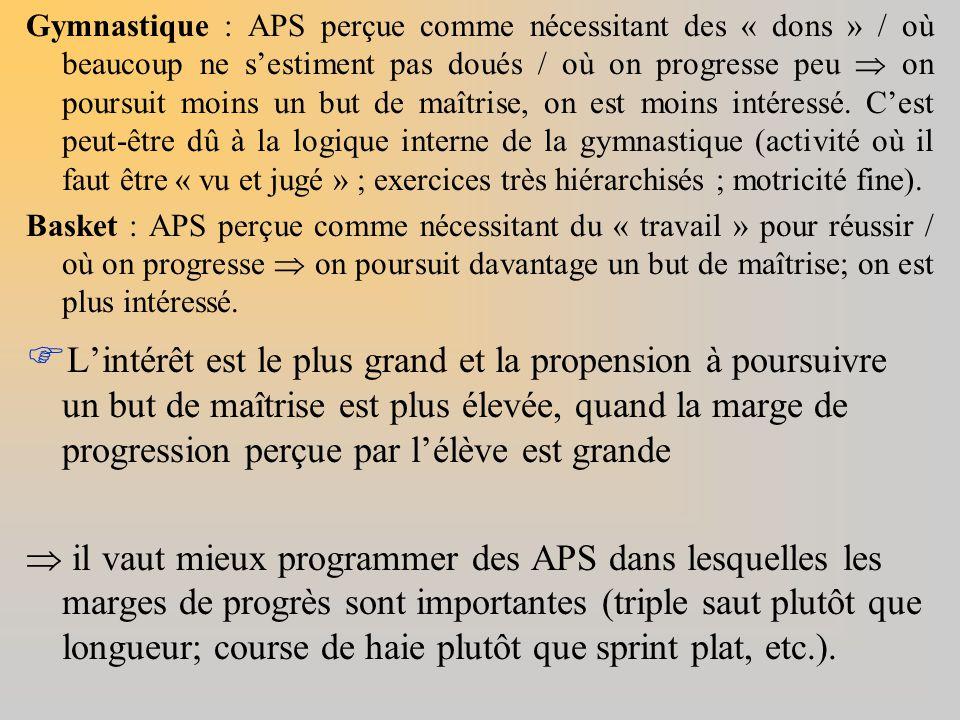 Gymnastique : APS perçue comme nécessitant des « dons » / où beaucoup ne s'estiment pas doués / où on progresse peu  on poursuit moins un but de maît
