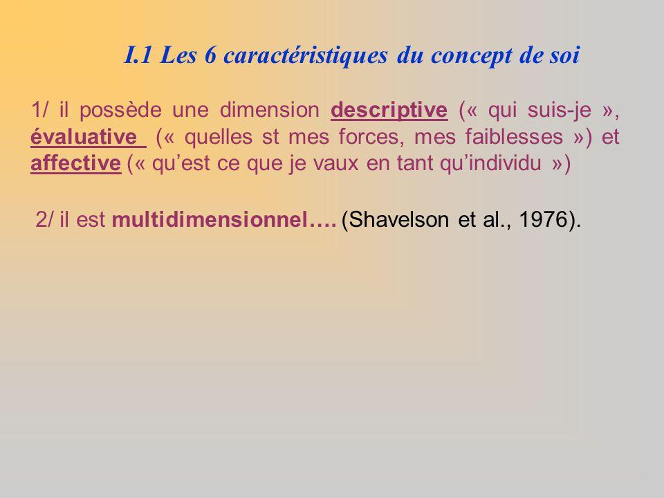 I.1 Les 6 caractéristiques du concept de soi 1/ il possède une dimension descriptive (« qui suis-je », évaluative (« quelles st mes forces, mes faible