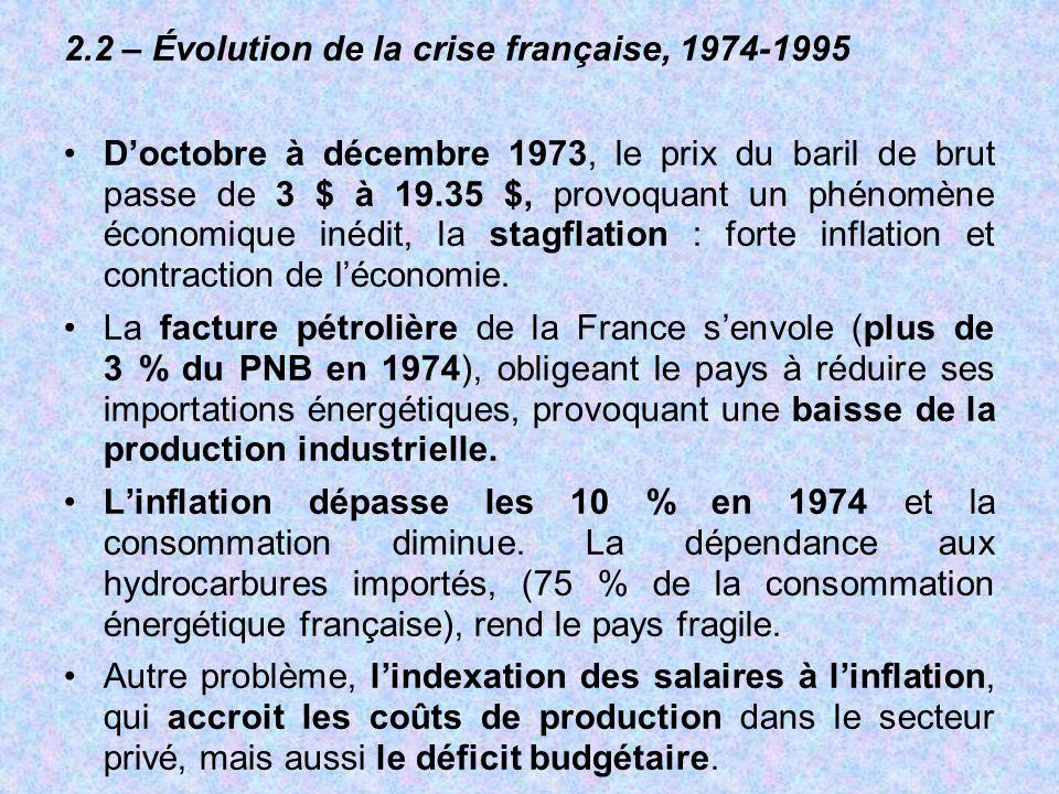 2.2 – Évolution de la crise française, 1974-1995 D'octobre à décembre 1973, le prix du baril de brut passe de 3 $ à 19.35 $, provoquant un phénomène é
