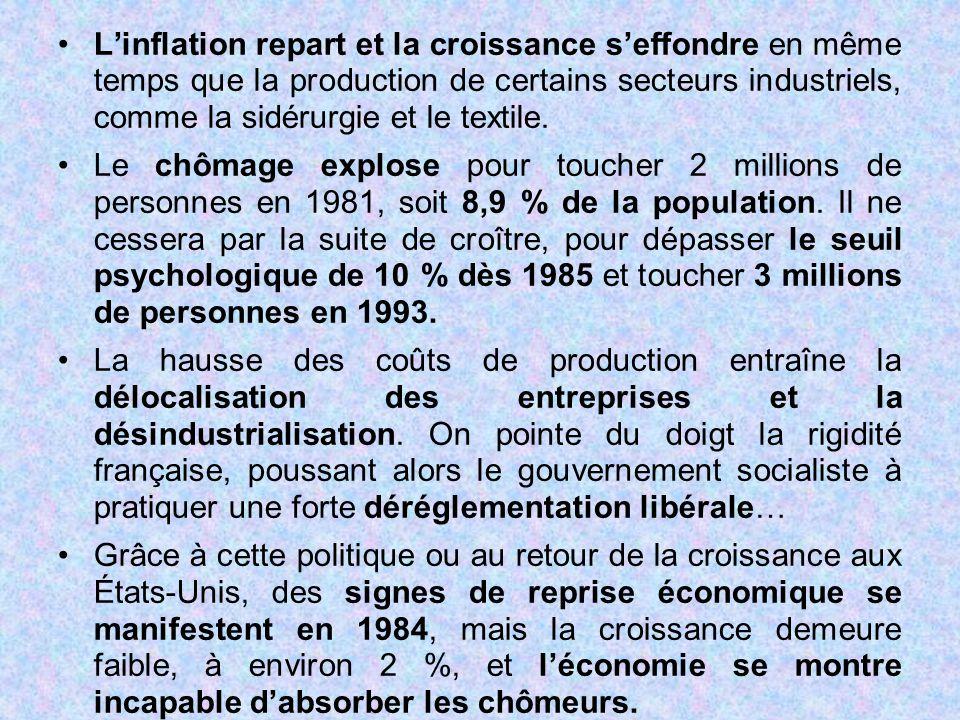 L'inflation repart et la croissance s'effondre en même temps que la production de certains secteurs industriels, comme la sidérurgie et le textile. Le