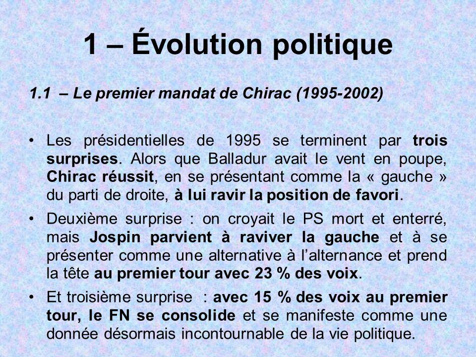 1 – Évolution politique 1.1 – Le premier mandat de Chirac (1995-2002) Les présidentielles de 1995 se terminent par trois surprises. Alors que Balladur