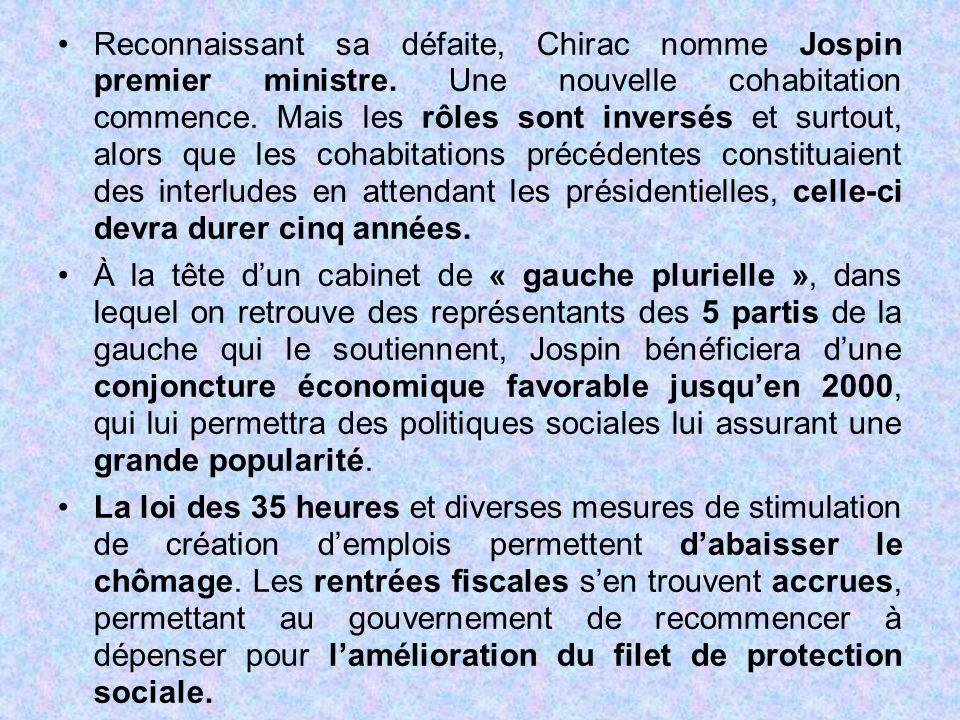 Reconnaissant sa défaite, Chirac nomme Jospin premier ministre. Une nouvelle cohabitation commence. Mais les rôles sont inversés et surtout, alors que