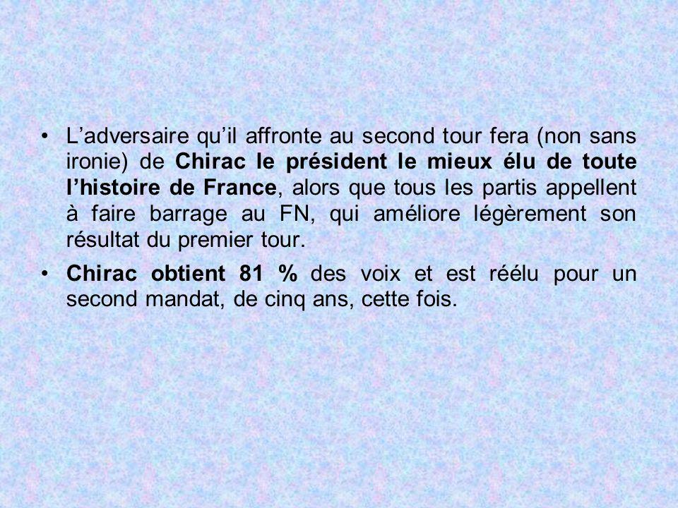 L'adversaire qu'il affronte au second tour fera (non sans ironie) de Chirac le président le mieux élu de toute l'histoire de France, alors que tous le