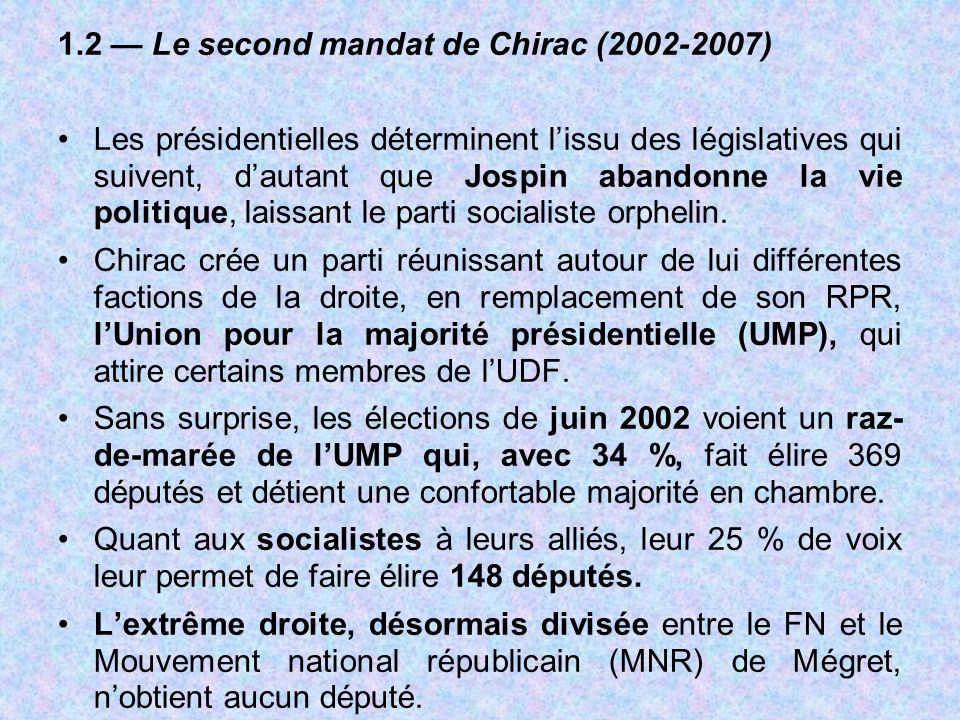 1.2 — Le second mandat de Chirac (2002-2007) Les présidentielles déterminent l'issu des législatives qui suivent, d'autant que Jospin abandonne la vie